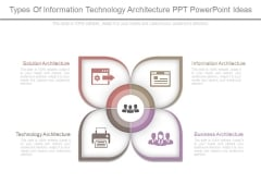 Types Of Information Technology Architecture Ppt Powerpoint Ideas
