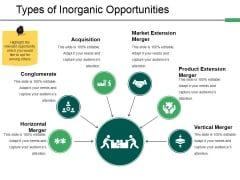Types Of Inorganic Opportunities Template 1 Ppt PowerPoint Presentation Infographic Template Slide Portrait
