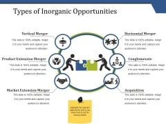 Types Of Inorganic Opportunities Template 1 Ppt PowerPoint Presentation Pictures Microsoft