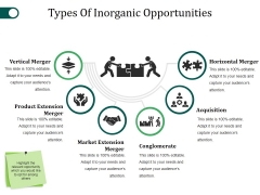 Types Of Inorganic Opportunities Template 2 Ppt PowerPoint Presentation Infographic Template Outline