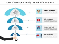 Types Of Insurance Family Car And Life Insurance Ppt PowerPoint Presentation Gallery Microsoft PDF