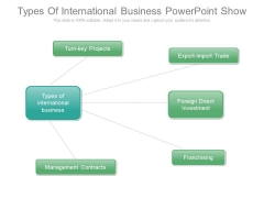 Types Of International Business Powerpoint Show