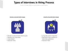Types Of Interviews In Hiring Process Ppt PowerPoint Presentation Ideas Smartart PDF
