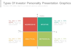 Types Of Investor Personality Presentation Graphics