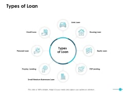 Types Of Loan Strategy Ppt PowerPoint Presentation Infographics Brochure