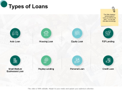 Types Of Loans Business Ppt PowerPoint Presentation Infographic Template Graphics Pictures