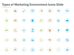 Types Of Marketing Environment Icons Slide Ppt PowerPoint Presentation Ideas Icons