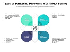Types Of Marketing Platforms With Direct Selling Ppt PowerPoint Presentation Styles Shapes PDF