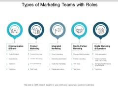 Types Of Marketing Teams With Roles Ppt PowerPoint Presentation Slides Graphics Pictures