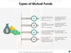 Types Of Mutual Funds Contribution Ppt PowerPoint Presentation Model Slide