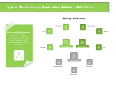 Types Of Non Hierarchical Organization Structure Flat And Matrix Ppt Ideas Skills PDF