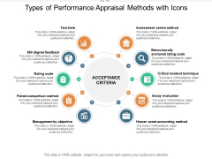Types Of Performance Appraisal Methods With Icons Ppt PowerPoint Presentation Styles Picture