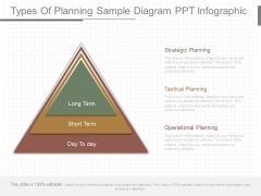 Types Of Planning Sample Diagram Ppt Infographics