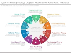 Types Of Pricing Strategy Diagram Presentation Powerpoint Templates