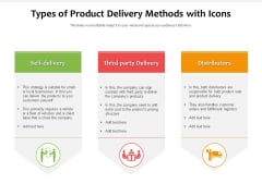 Types Of Product Delivery Methods With Icons Ppt PowerPoint Presentation File Example Introduction PDF