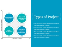 Types Of Project Ppt PowerPoint Presentation Infographic Template Portfolio