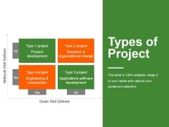 Types Of Project Ppt PowerPoint Presentation Infographics