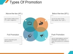 Types Of Promotion Ppt PowerPoint Presentation Sample