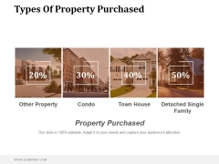 Types Of Property Purchased Ppt PowerPoint Presentation Images