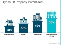 Types Of Property Purchased Ppt PowerPoint Presentation Professional Ideas