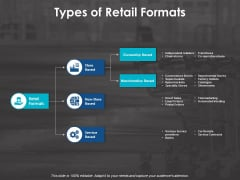 Types Of Retail Formats Ppt Powerpoint Presentation Slides Pictures