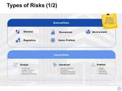 Types Of Risks Demand Ppt PowerPoint Presentation Ideas Slides