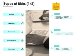 Types Of Risks Demand Ppt PowerPoint Presentation Layouts Templates