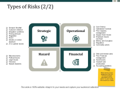 Types Of Risks Financial Ppt Powerpoint Presentation Layouts Shapes Ppt Powerpoint Presentation Portfolio Designs Download
