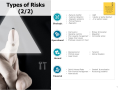 Types Of Risks Financial Ppt Powerpoint Presentation Model Slides