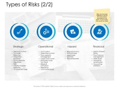 Types Of Risks Financial Ppt Powerpoint Presentation Summary Shapes