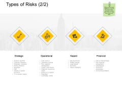 Types Of Risks Operational Ppt PowerPoint Presentation Infographic Template Grid
