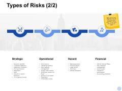 Types Of Risks Operational Ppt PowerPoint Presentation Show Skills