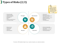 Types Of Risks Operational Ppt PowerPoint Presentation Styles Icons
