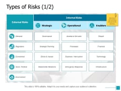 Types Of Risks Strategic Ppt Powerpoint Presentation Gallery Graphics Template