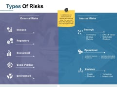 Types Of Risks Template 1 Ppt PowerPoint Presentation Layouts Inspiration