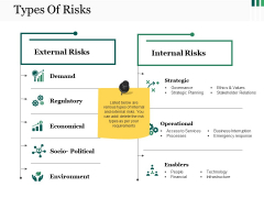 Types Of Risks Template 1 Ppt PowerPoint Presentation Summary Graphics
