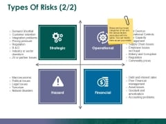Types Of Risks Template 2 Ppt PowerPoint Presentation Inspiration Slide