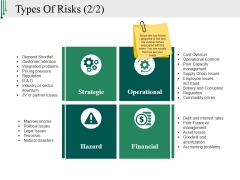 Types Of Risks Template 2 Ppt PowerPoint Presentation Pictures Slide Download