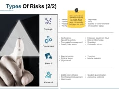 Types Of Risks Template 2 Ppt PowerPoint Presentation Slides Picture