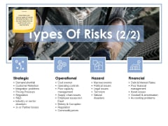 Types Of Risks Template 2 Ppt PowerPoint Presentation Summary Infographics