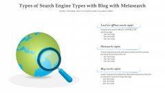 Types Of Search Engine Types With Blog With Metasearch Ppt PowerPoint Presentation Gallery Good PDF