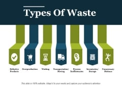 Types Of Waste Ppt PowerPoint Presentation Gallery Pictures