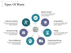 Types Of Waste Ppt PowerPoint Presentation Outline Topics