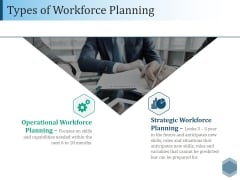 Types Of Workforce Planning Ppt PowerPoint Presentation Model Skills