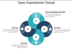 Types Organizational Change Ppt PowerPoint Presentation Ideas Show Cpb
