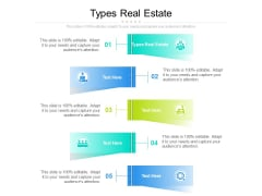 Types Real Estate Ppt PowerPoint Presentation Model Example File Cpb