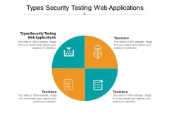 Types Security Testing Web Applications Ppt PowerPoint Presentation Styles Background Designs Cpb