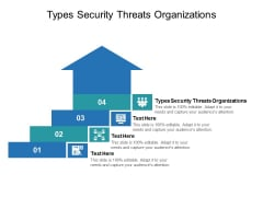 Types Security Threats Organizations Ppt PowerPoint Presentation Layouts Designs Cpb