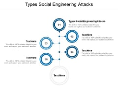 Types Social Engineering Attacks Ppt PowerPoint Presentation Model Guidelines Cpb