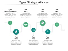 Types Strategic Alliances Ppt PowerPoint Presentation Icon Graphic Images Cpb